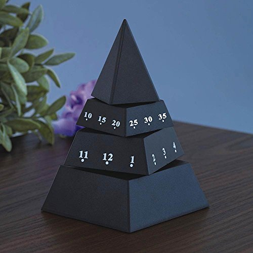 Pyramidenuhr