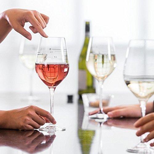 Weinglas mit Tonleiter